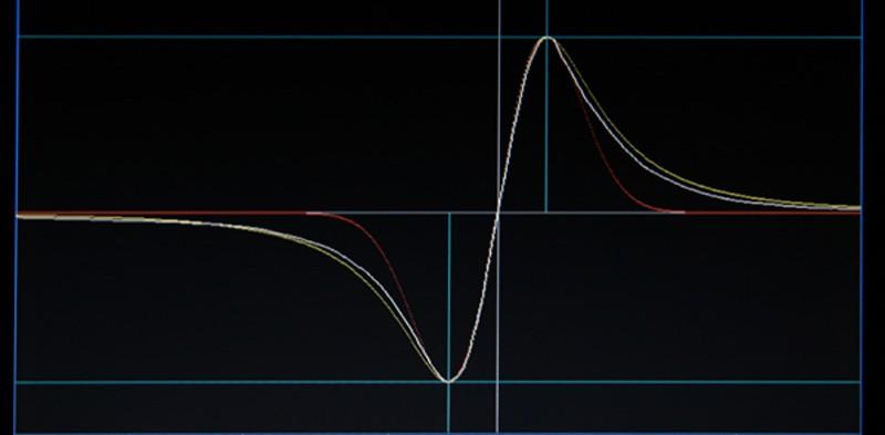 Program do analizy kształtu krzywych rezonansowych