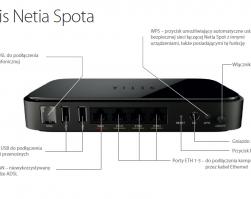 Netia Spot – wyłączanie SIP ALG